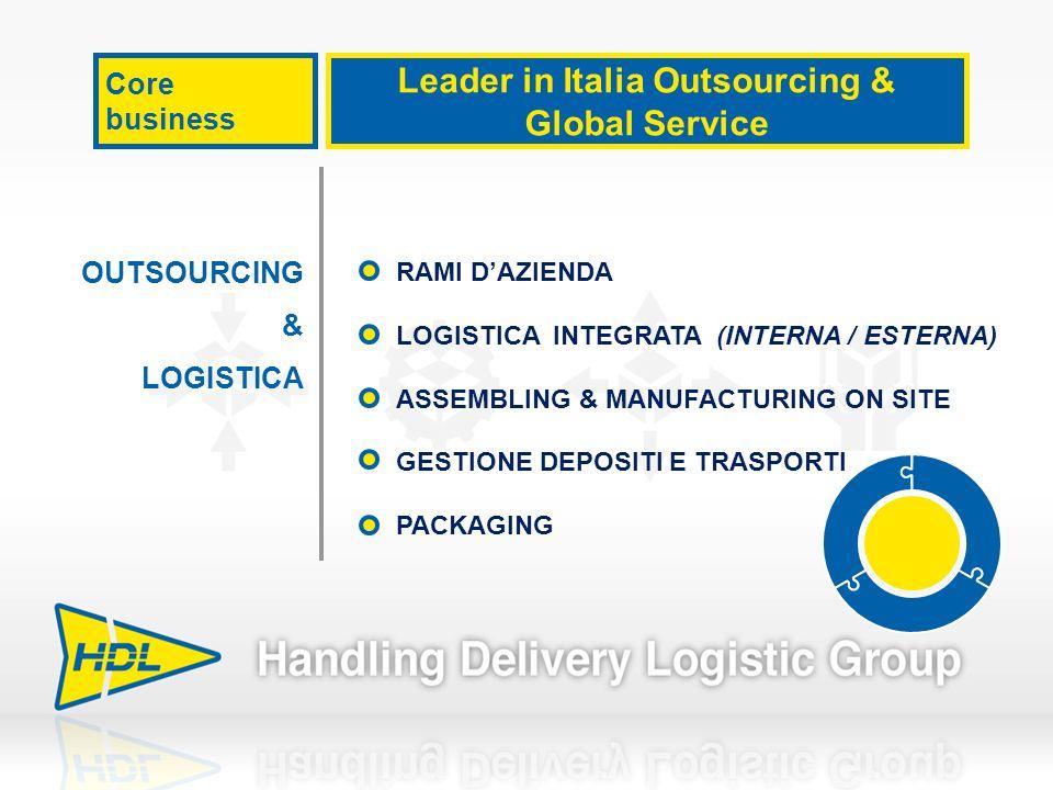 Core business Leader in Italia Outsourcing & Global Service OUTSOURCING & LOGISTICA RAMI DAZIENDA LOGISTICA INTEGRATA (INTERNA / ESTERNA) ASSEMBLING &