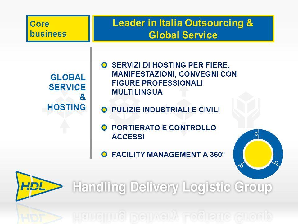 Core business Leader in Italia Outsourcing & Global Service GLOBAL SERVICE & HOSTING SERVIZI DI HOSTING PER FIERE, MANIFESTAZIONI, CONVEGNI CON FIGURE