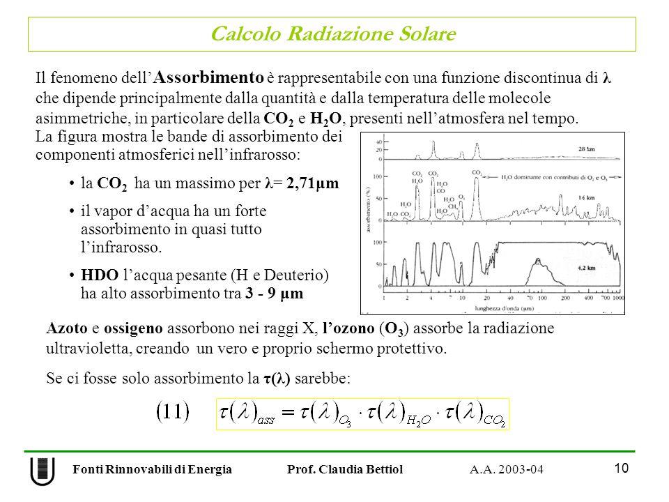 Calcolo Radiazione Solare 10 Fonti Rinnovabili di Energia Prof. Claudia Bettiol A.A. 2003-04 Il fenomeno dell Assorbimento è rappresentabile con una f
