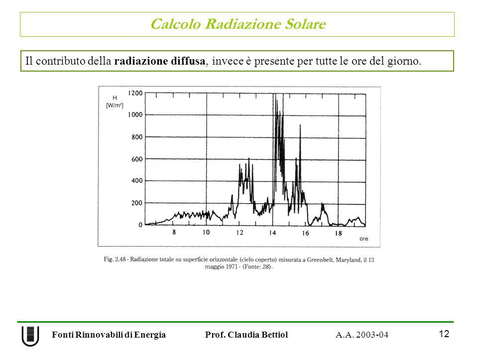 Calcolo Radiazione Solare 12 Fonti Rinnovabili di Energia Prof. Claudia Bettiol A.A. 2003-04 Il contributo della radiazione diffusa, invece è presente