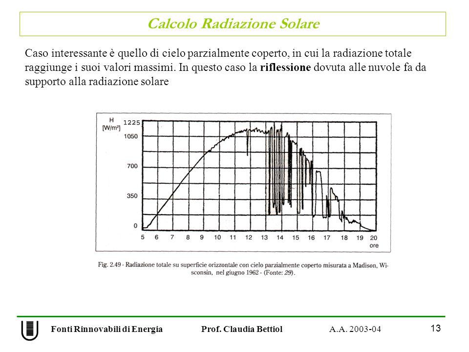 Calcolo Radiazione Solare 13 Fonti Rinnovabili di Energia Prof. Claudia Bettiol A.A. 2003-04 Caso interessante è quello di cielo parzialmente coperto,