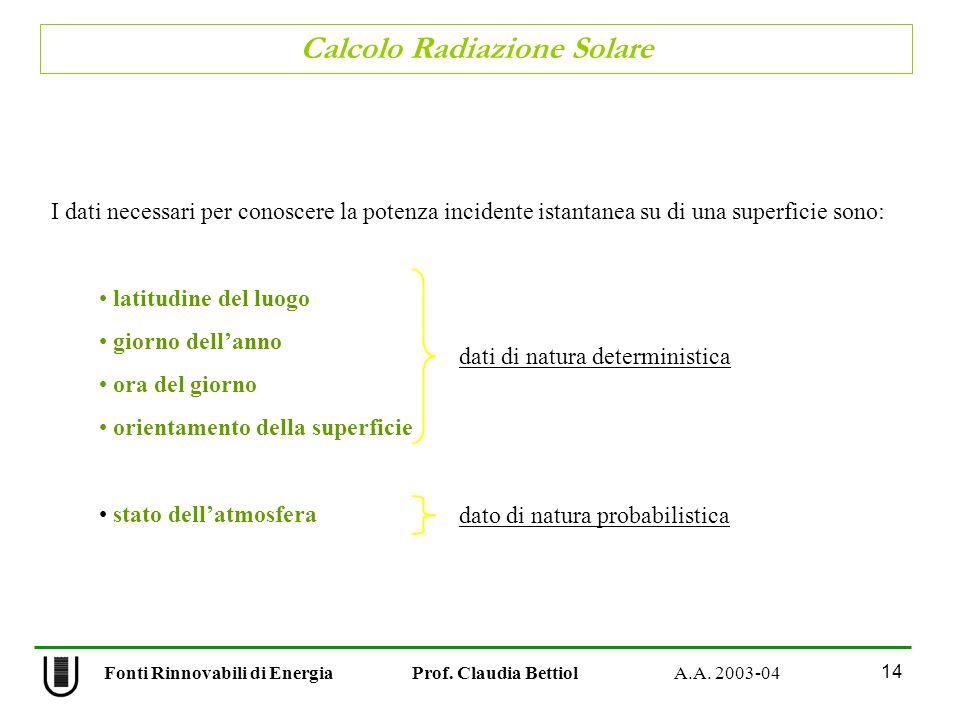 Calcolo Radiazione Solare 14 Fonti Rinnovabili di Energia Prof. Claudia Bettiol A.A. 2003-04 I dati necessari per conoscere la potenza incidente istan