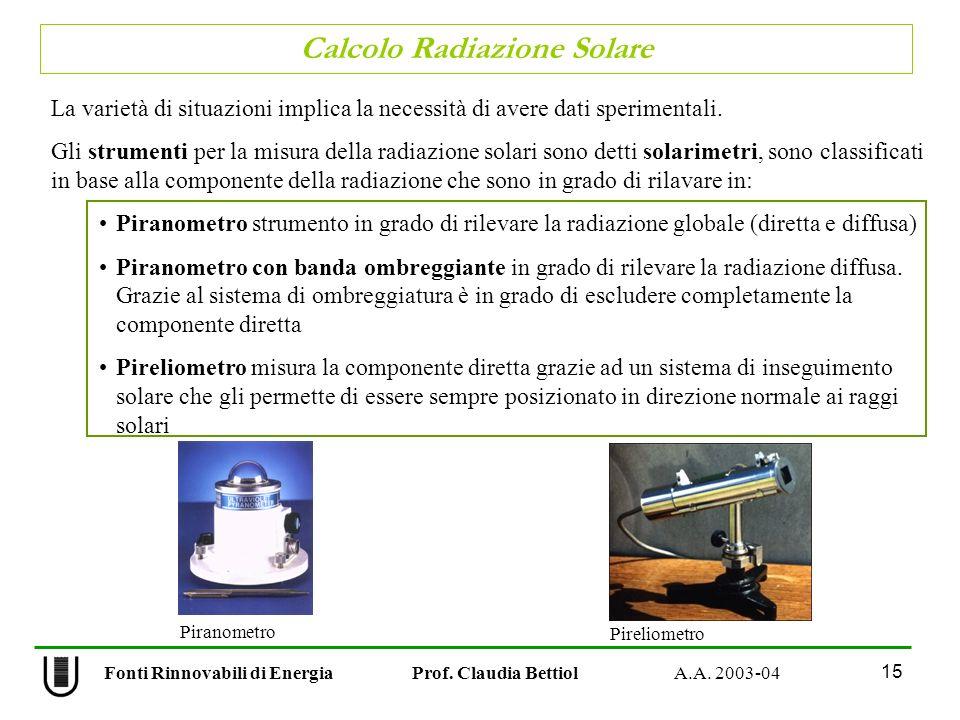 Calcolo Radiazione Solare 15 Fonti Rinnovabili di Energia Prof. Claudia Bettiol A.A. 2003-04 La varietà di situazioni implica la necessità di avere da