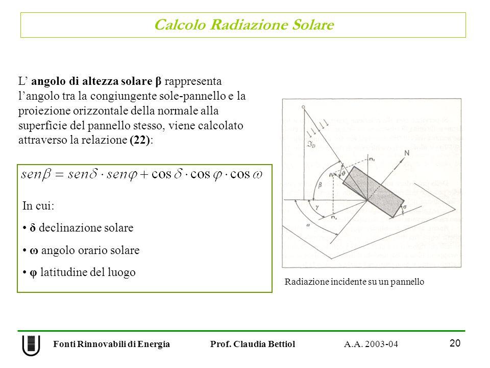 Calcolo Radiazione Solare 20 Fonti Rinnovabili di Energia Prof. Claudia Bettiol A.A. 2003-04 L angolo di altezza solare β rappresenta langolo tra la c