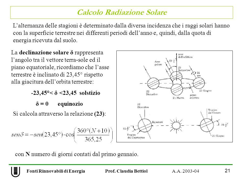Calcolo Radiazione Solare 21 Fonti Rinnovabili di Energia Prof. Claudia Bettiol A.A. 2003-04 La declinazione solare δ rappresenta langolo tra il vetto