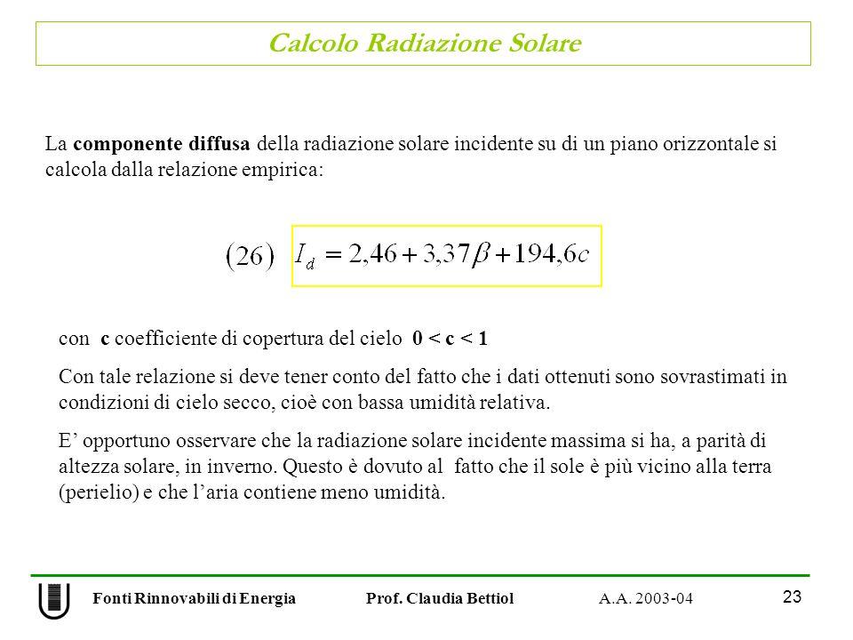 Calcolo Radiazione Solare 23 Fonti Rinnovabili di Energia Prof. Claudia Bettiol A.A. 2003-04 La componente diffusa della radiazione solare incidente s