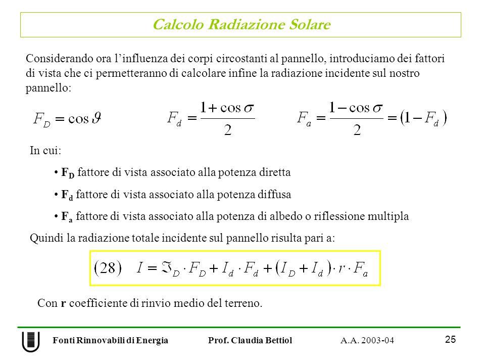 Calcolo Radiazione Solare 25 Fonti Rinnovabili di Energia Prof. Claudia Bettiol A.A. 2003-04 Considerando ora linfluenza dei corpi circostanti al pann