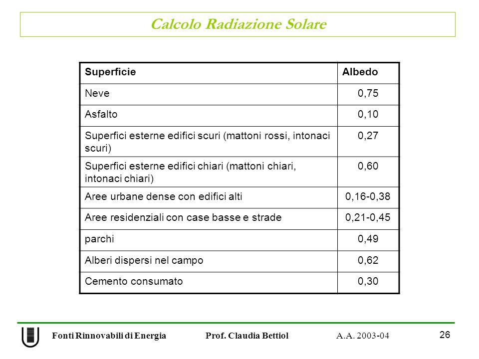 Calcolo Radiazione Solare 26 Fonti Rinnovabili di Energia Prof. Claudia Bettiol A.A. 2003-04 SuperficieAlbedo Neve0,75 Asfalto0,10 Superfici esterne e