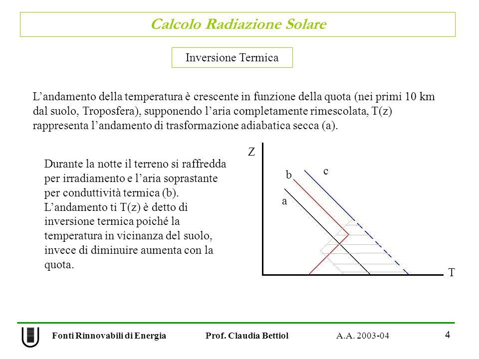 Calcolo Radiazione Solare 4 Fonti Rinnovabili di Energia Prof. Claudia Bettiol A.A. 2003-04 Inversione Termica Landamento della temperatura è crescent