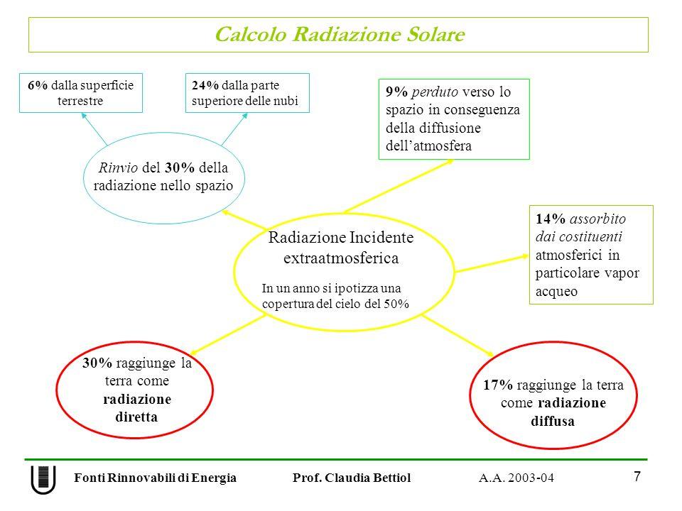 Calcolo Radiazione Solare 7 Fonti Rinnovabili di Energia Prof. Claudia Bettiol A.A. 2003-04 Radiazione Incidente extraatmosferica In un anno si ipotiz