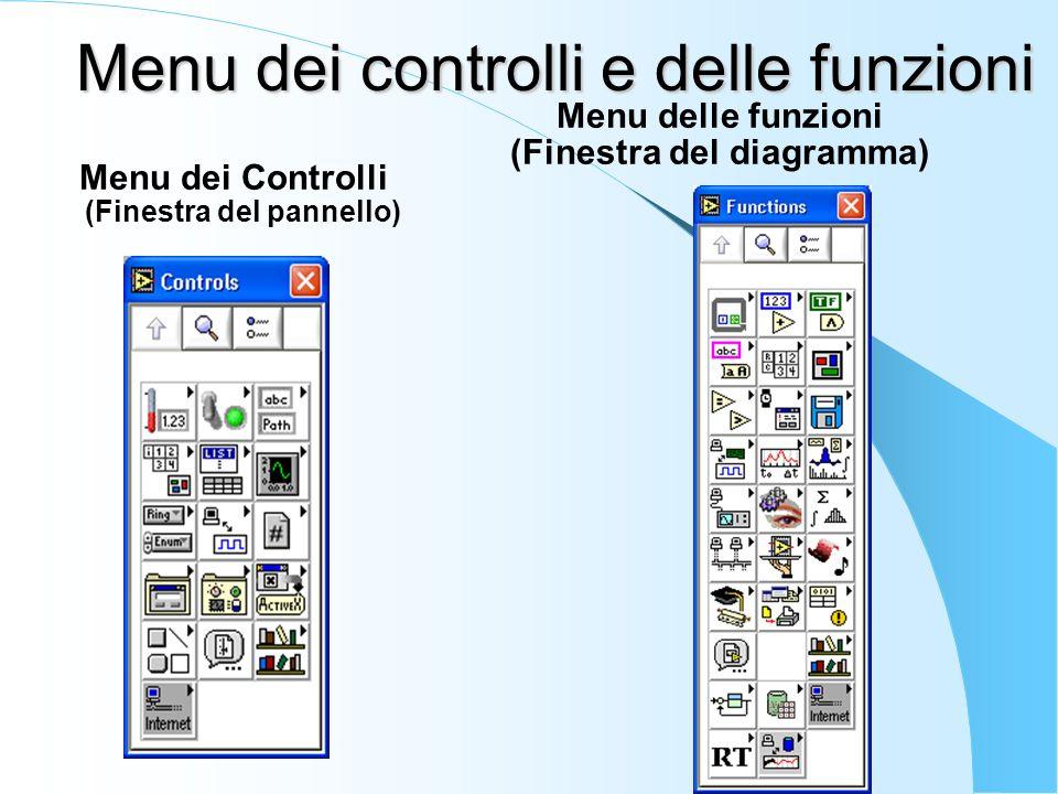 Menu dei controlli e delle funzioni Menu dei Controlli (Finestra del pannello) Menu delle funzioni (Finestra del diagramma)