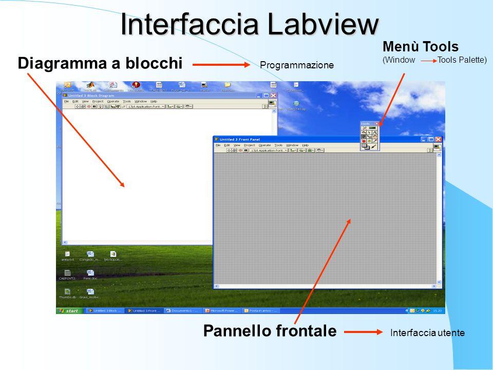 Interfaccia Labview Diagramma a blocchi Programmazione Pannello frontale Interfaccia utente Menù Tools (Window Tools Palette)