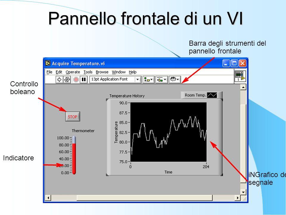 Controllo boleano Indicatore iNGrafico del segnale Barra degli strumenti del pannello frontale Pannello frontale di un VI
