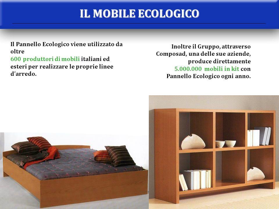 Il Pannello Ecologico viene utilizzato da oltre 600 produttori di mobili italiani ed esteri per realizzare le proprie linee darredo. IL MOBILE ECOLOGI