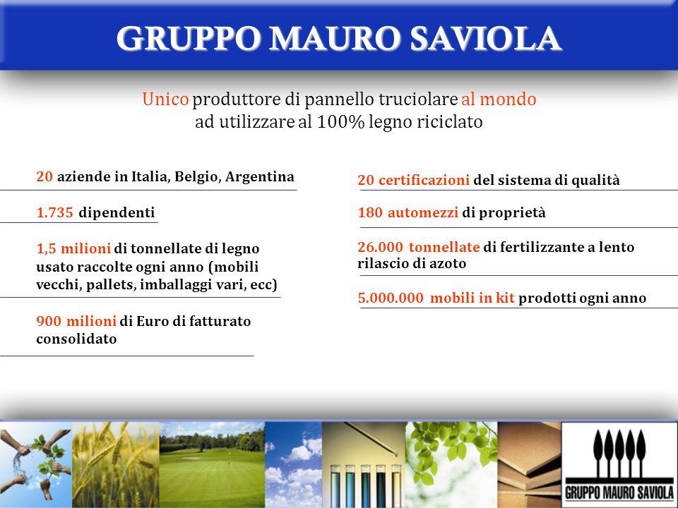GRUPPO MAURO SAVIOLA 20 aziende in Italia, Belgio, Argentina 1.735 dipendenti 1,5 milioni di tonnellate di legno usato raccolte ogni anno (mobili vecc