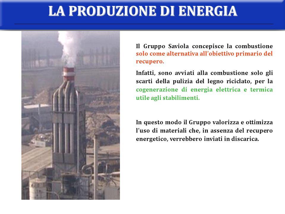 LA PRODUZIONE DI ENERGIA Il Gruppo Saviola concepisce la combustione solo come alternativa allobiettivo primario del recupero. Infatti, sono avviati a