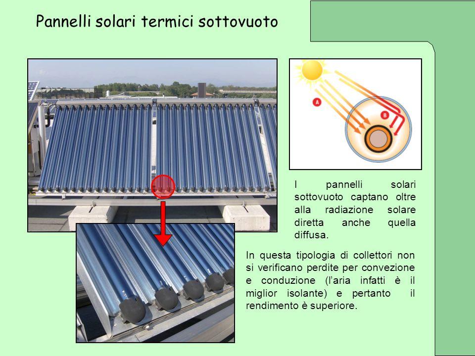 I pannelli solari sottovuoto captano oltre alla radiazione solare diretta anche quella diffusa. Pannelli solari termici sottovuoto In questa tipologia
