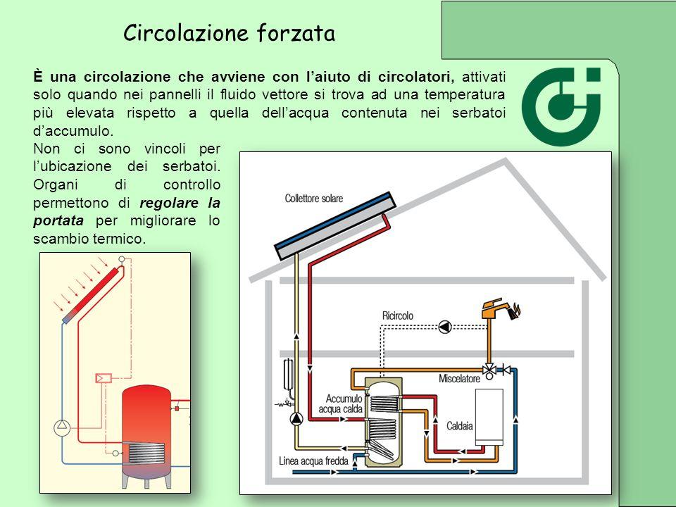 È una circolazione che avviene con laiuto di circolatori, attivati solo quando nei pannelli il fluido vettore si trova ad una temperatura più elevata