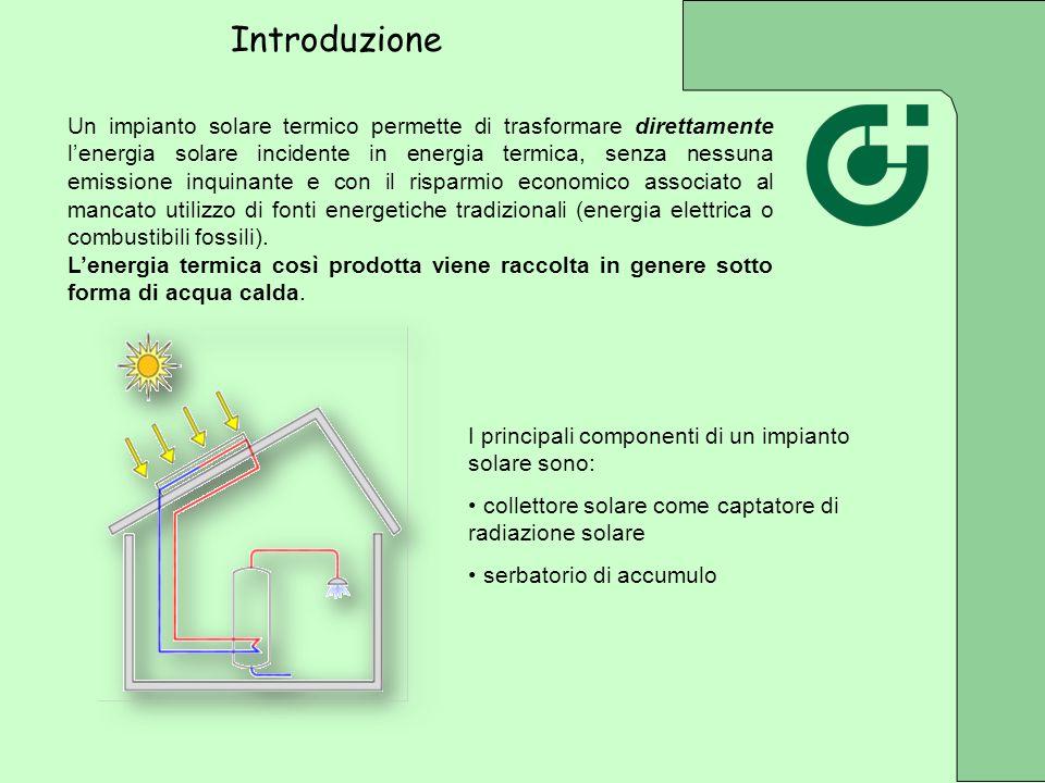 Introduzione Un impianto solare termico permette di trasformare direttamente lenergia solare incidente in energia termica, senza nessuna emissione inq