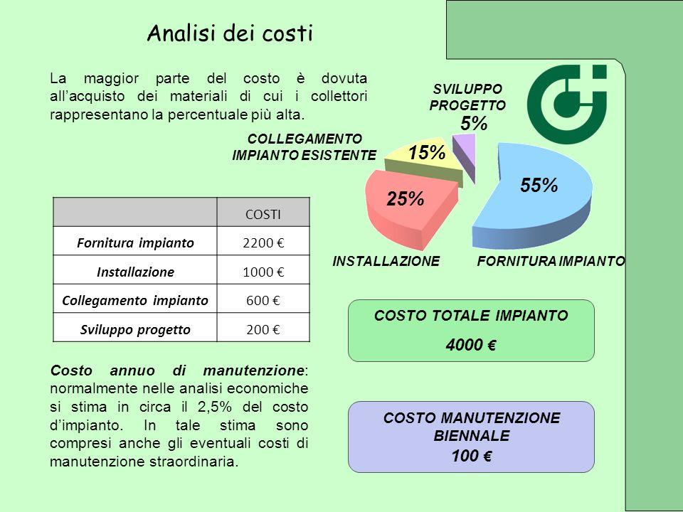 Costo annuo di manutenzione: normalmente nelle analisi economiche si stima in circa il 2,5% del costo dimpianto. In tale stima sono compresi anche gli