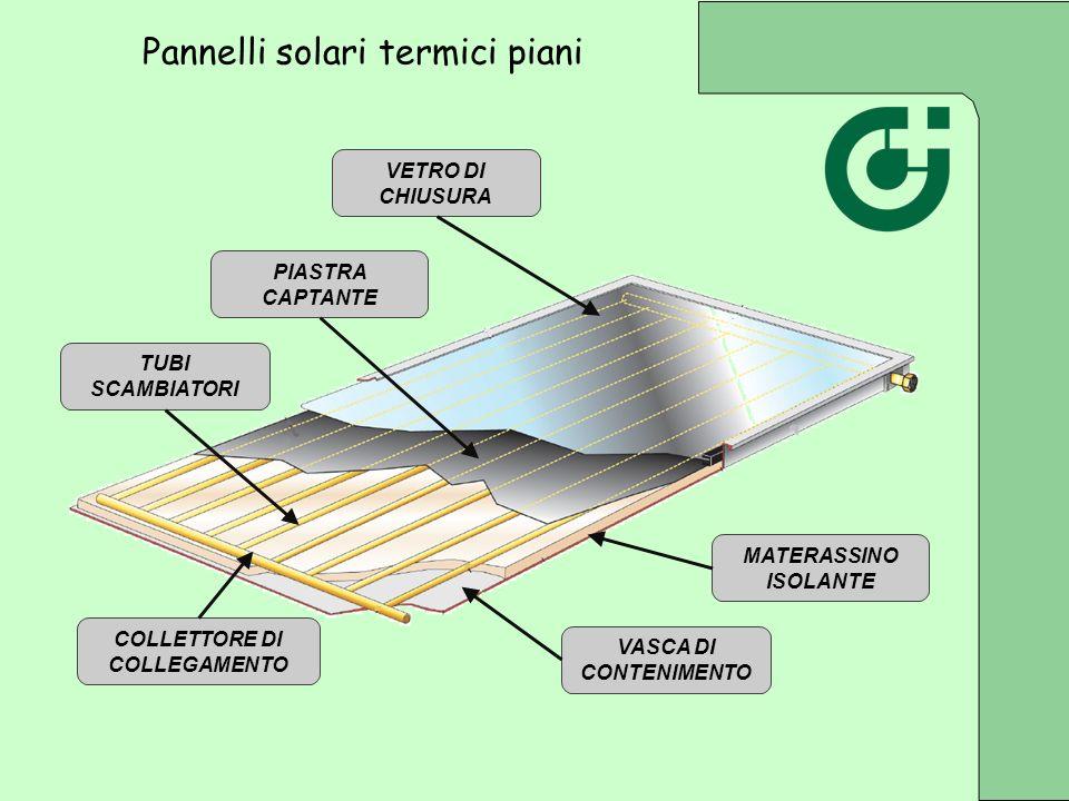 COLLETTORE DI COLLEGAMENTO VASCA DI CONTENIMENTO MATERASSINO ISOLANTE TUBI SCAMBIATORI VETRO DI CHIUSURA PIASTRA CAPTANTE Pannelli solari termici pian