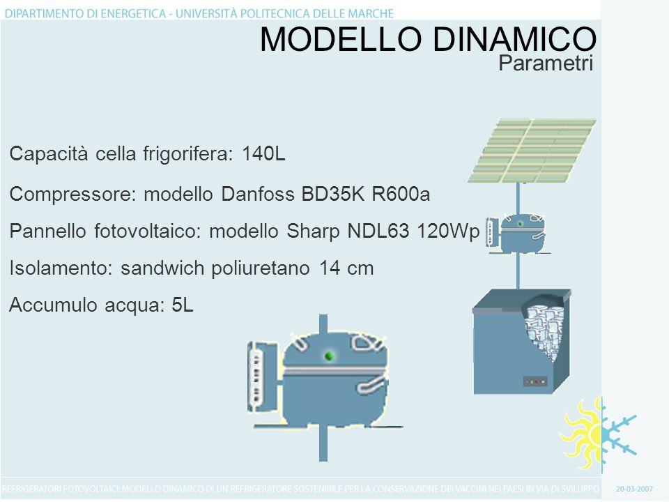 MODELLO DINAMICO Parametri Capacità cella frigorifera: 140L Compressore: modello Danfoss BD35K R600a Pannello fotovoltaico: modello Sharp NDL63 120Wp Isolamento: sandwich poliuretano 14 cm Accumulo acqua: 5L