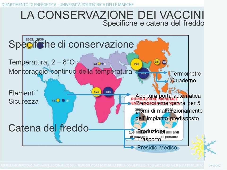 LA CONSERVAZIONE DEI VACCINI Importanza di un programma di immunizzazione WHO ha promosso un programma globale di immunizzazione(EPI) Stabilità sociale Consolidamento delle risorse locali Miglioramento della catena del freddo