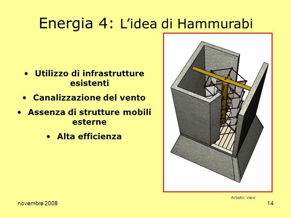 novembre 200814 Energia 4: Lidea di Hammurabi Utilizzo di infrastrutture esistenti Canalizzazione del vento Assenza di strutture mobili esterne Alta e