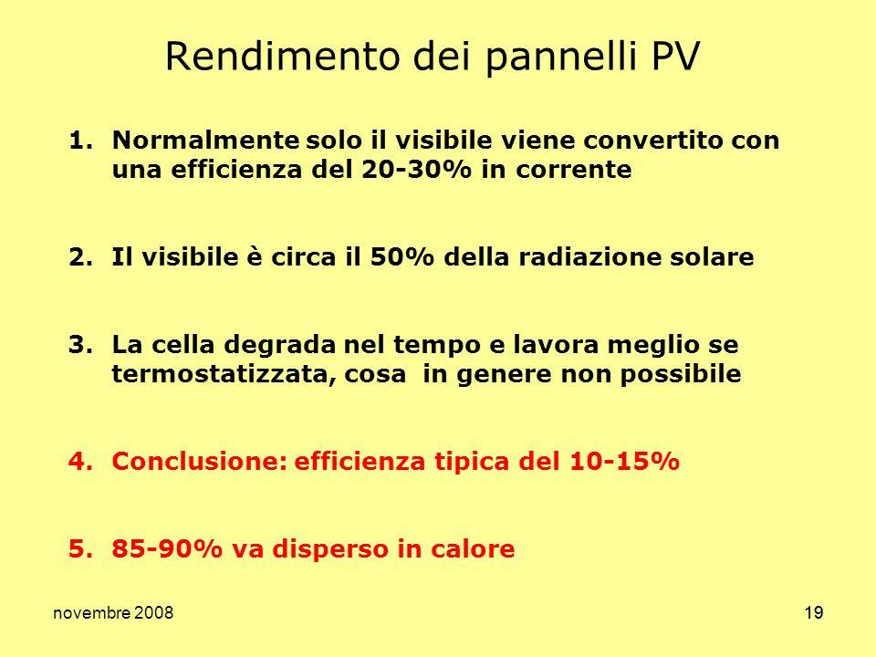 novembre 200820 Perché non si fa il fotovoltaico termico Coefficiente termico di l : (0.065±0.015) %/°C Coefficiente termico di V : -(80±10) mV/°C Coefficiente termico della potenza: -0.5±0.1 % /°C NOCT (Temperatura Nominale della Cella): 47±2 °C Efficienza 12% che scende al 10% a 85 °C
