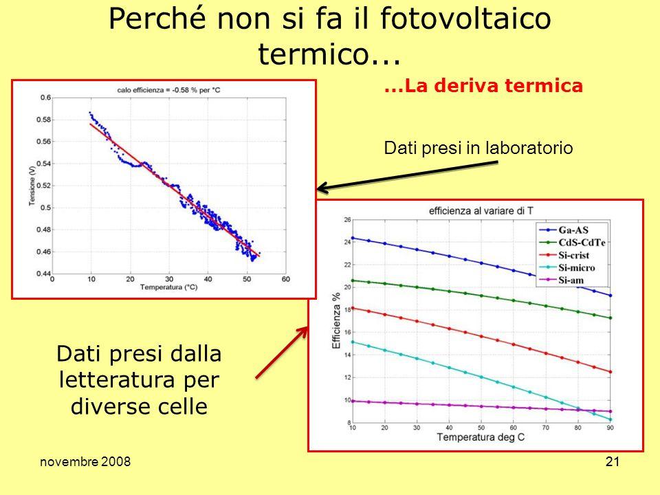 novembre 200821 Dati presi in laboratorio...La deriva termica Dati presi dalla letteratura per diverse celle Perché non si fa il fotovoltaico termico.