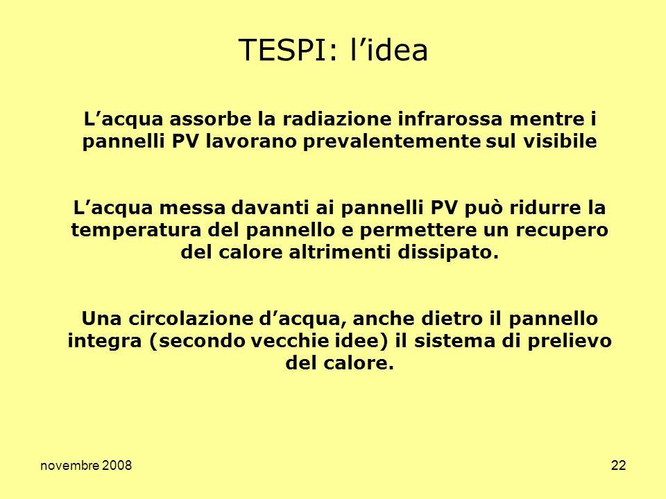 novembre 200822 TESPI: lidea Lacqua assorbe la radiazione infrarossa mentre i pannelli PV lavorano prevalentemente sul visibile Lacqua messa davanti a