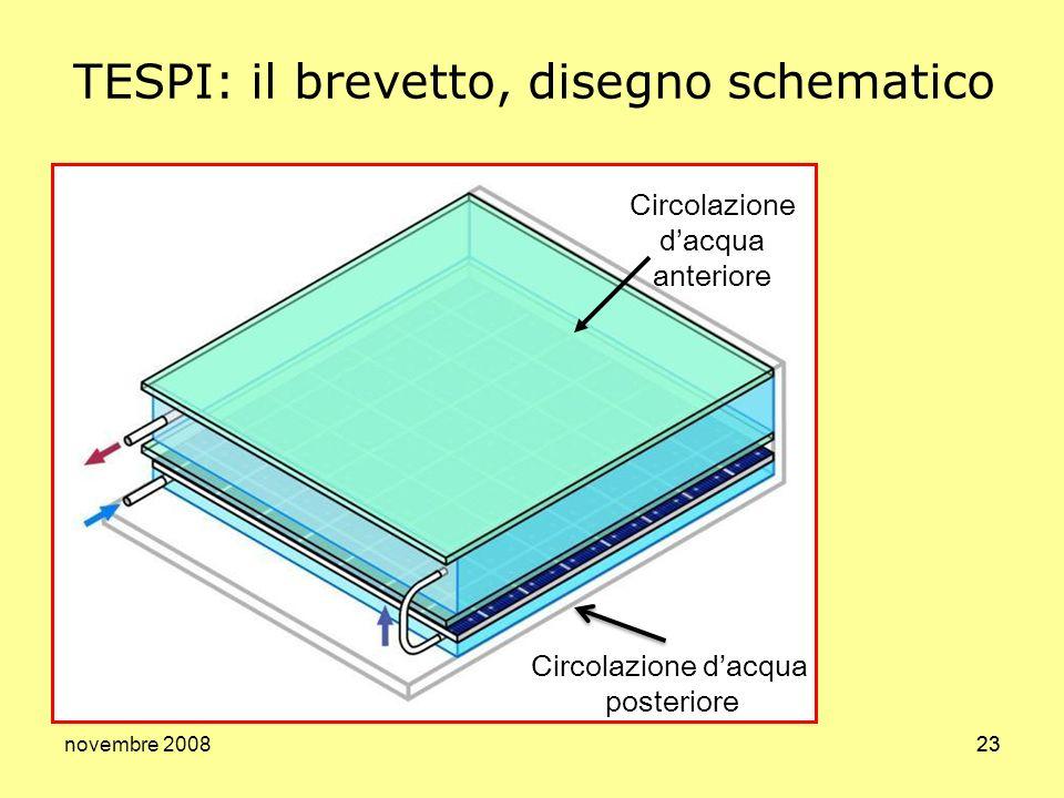 novembre 200823 TESPI: il brevetto, disegno schematico Circolazione dacqua anteriore Circolazione dacqua posteriore
