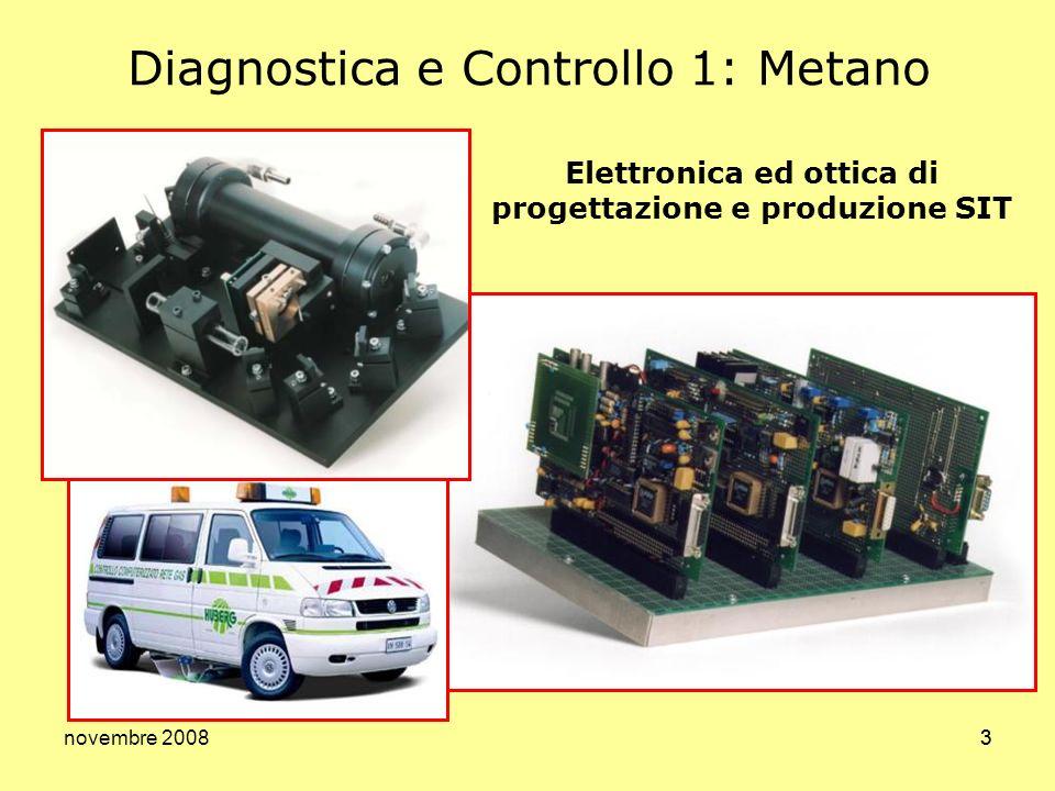 novembre 200833 Diagnostica e Controllo 1: Metano Elettronica ed ottica di progettazione e produzione SIT