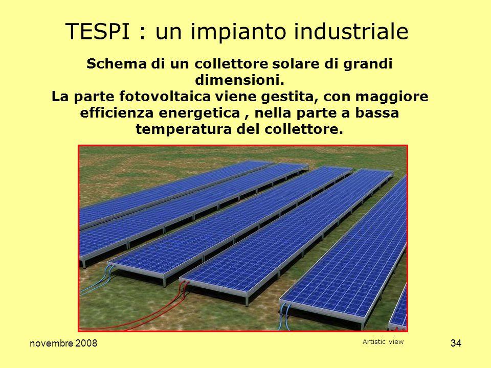 novembre 200834 TESPI : un impianto industriale Schema di un collettore solare di grandi dimensioni. La parte fotovoltaica viene gestita, con maggiore