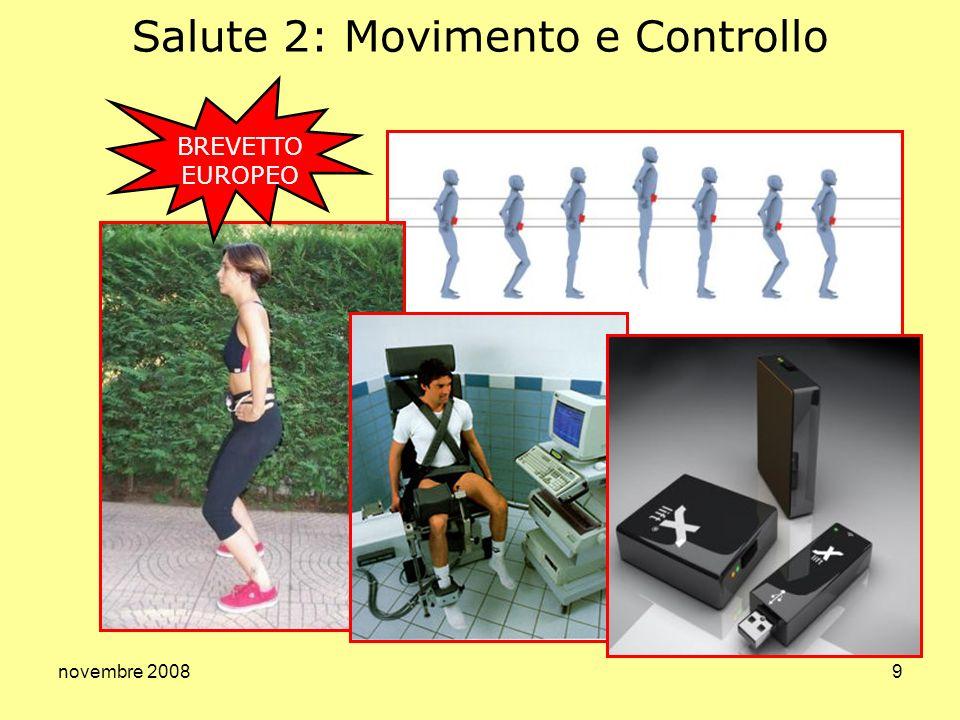 novembre 20089 Salute 2: Movimento e Controllo BREVETTO EUROPEO