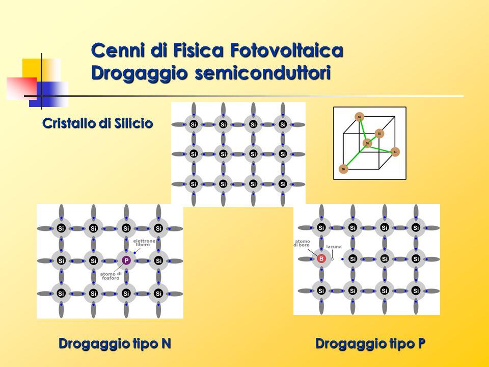 Cenni di Fisica Fotovoltaica Drogaggio semiconduttori Cristallo di Silicio Drogaggio tipo N Drogaggio tipo P
