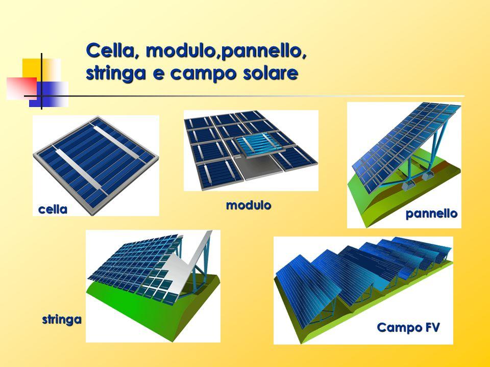 Cella, modulo,pannello, stringa e campo solare cella modulo stringa pannello Campo FV