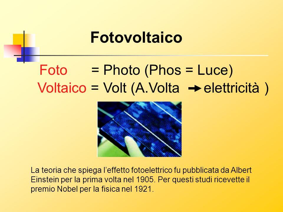 Fotovoltaico Foto = Photo (Phos = Luce) Voltaico = Volt (A.Volta elettricità ) La teoria che spiega leffetto fotoelettrico fu pubblicata da Albert Ein