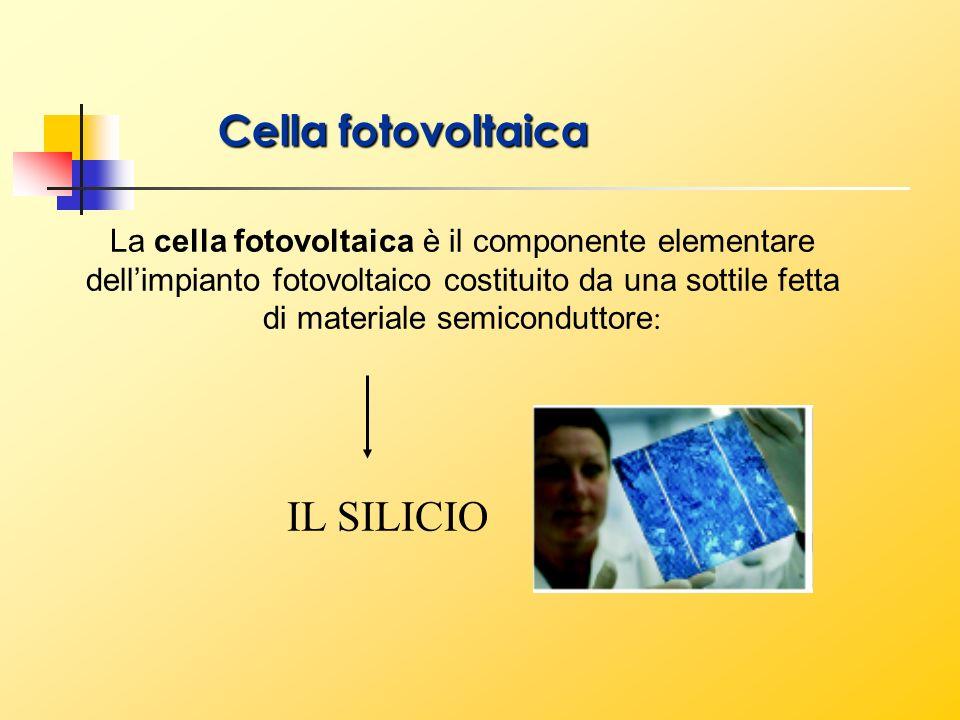 La cella fotovoltaica è il componente elementare dellimpianto fotovoltaico costituito da una sottile fetta di materiale semiconduttore : IL SILICIO Ce