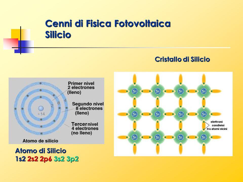 Cenni di Fisica Fotovoltaica Silicio Cristallo di Silicio Atomo di Silicio 1s2 2s2 2p6 3s2 3p2