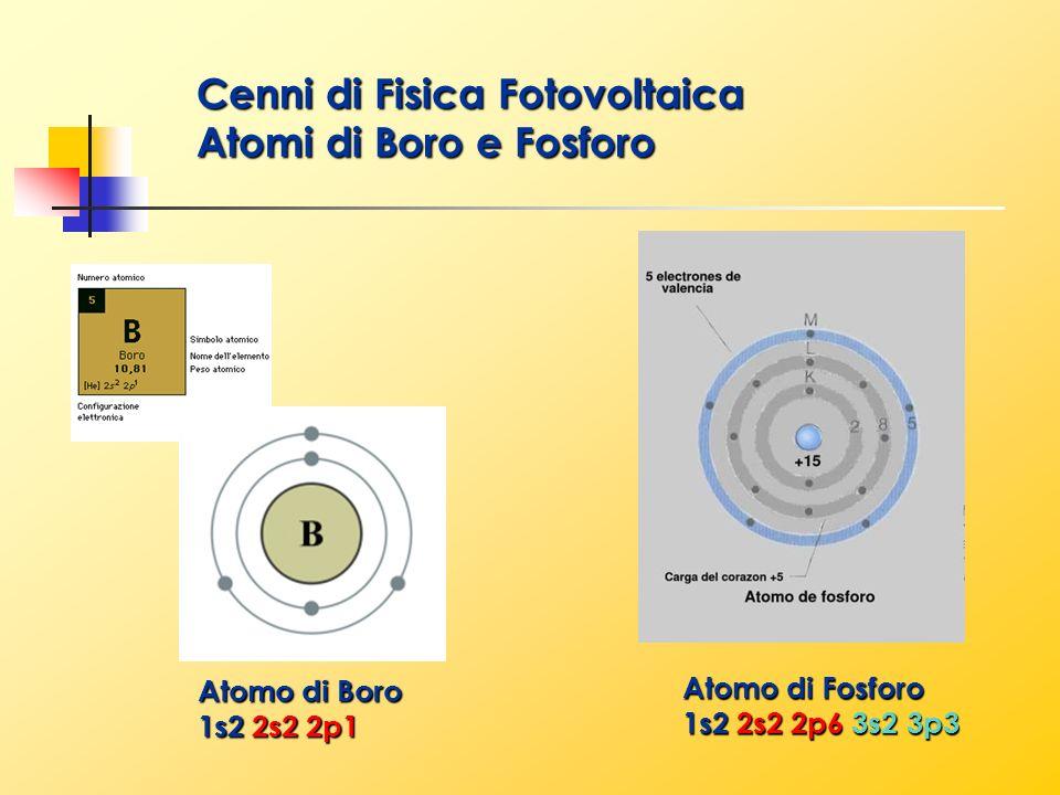 Cenni di Fisica Fotovoltaica Atomi di Boro e Fosforo Atomo di Boro 1s2 2s2 2p1 Atomo di Fosforo 1s2 2s2 2p6 3s2 3p3