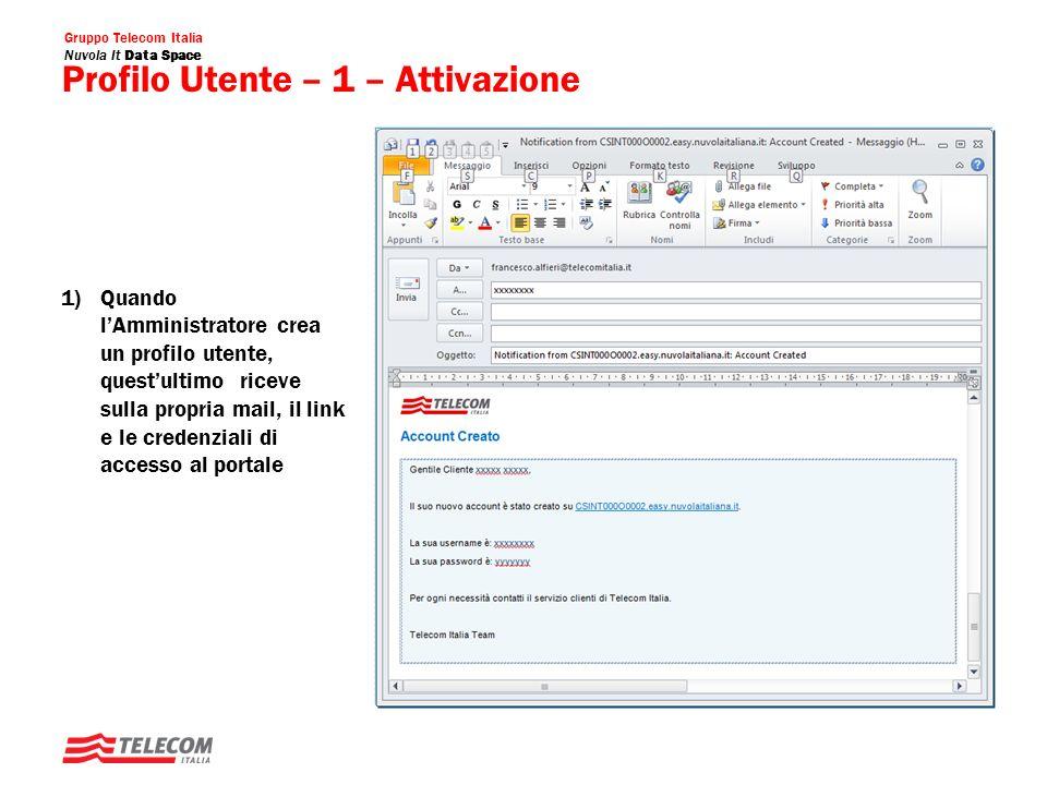 Gruppo Telecom Italia Nuvola It Data Space My Account Utente: Screenshot Info Account Info sull Account: Email owner, % Utilizzo Storage, n° di Agenti attivi Server/Workstation Link per l installazione dell Agent Configurazione del profilo, email, password…..