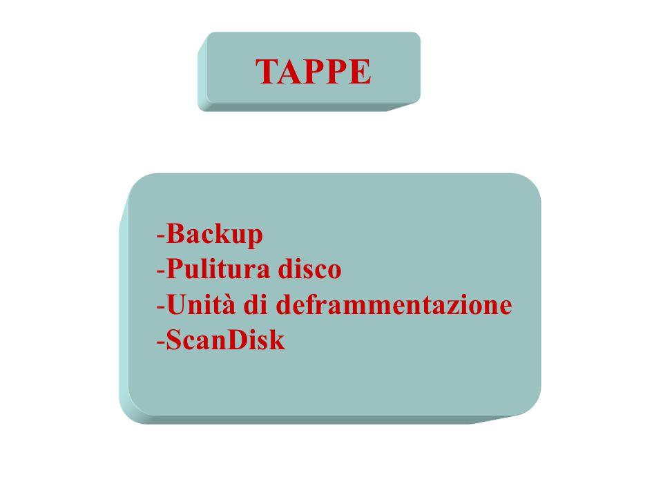 TAPPE -Backup -Pulitura disco -Unità di deframmentazione -ScanDisk
