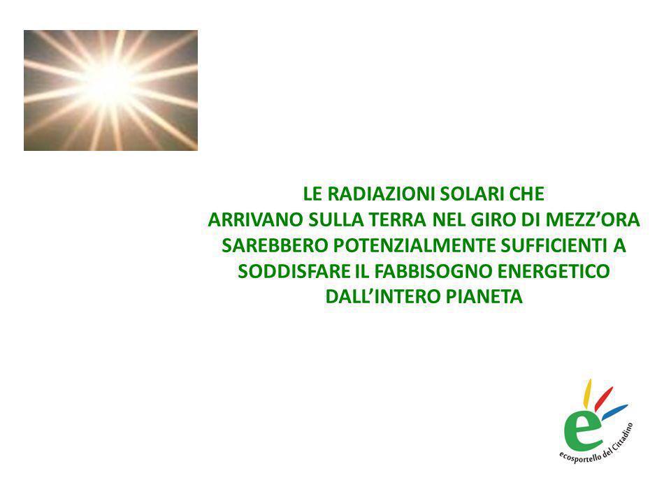 LE RADIAZIONI SOLARI CHE ARRIVANO SULLA TERRA NEL GIRO DI MEZZORA SAREBBERO POTENZIALMENTE SUFFICIENTI A SODDISFARE IL FABBISOGNO ENERGETICO DALLINTERO PIANETA