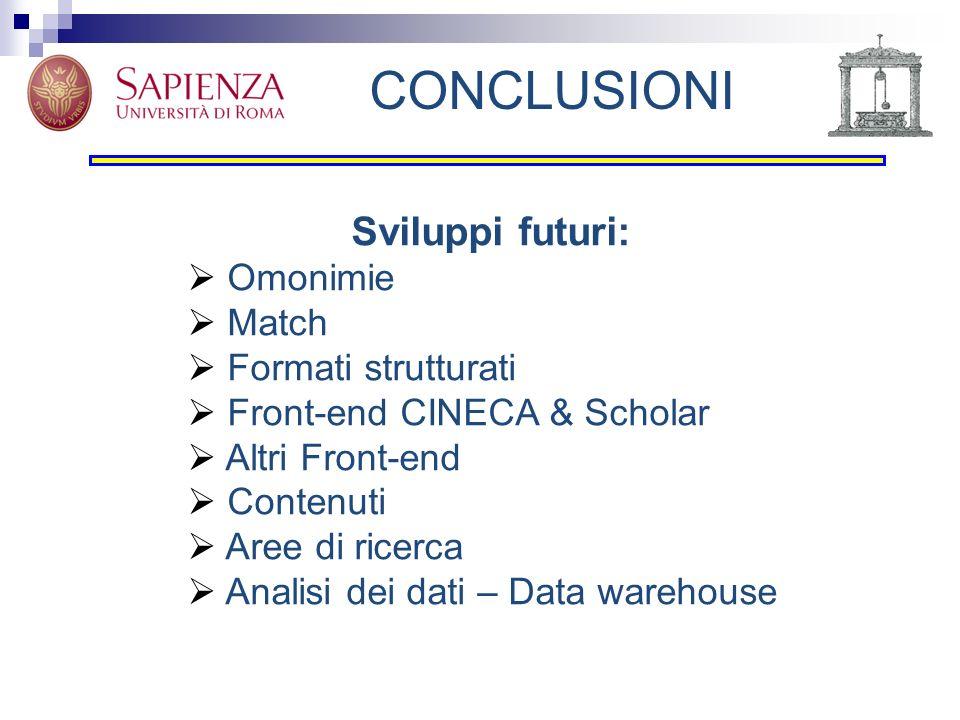Sviluppi futuri: Omonimie Match Formati strutturati Front-end CINECA & Scholar Altri Front-end Contenuti Aree di ricerca Analisi dei dati – Data wareh