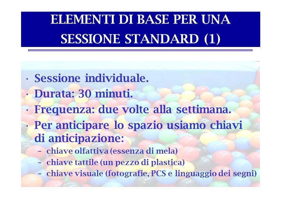 ELEMENTI DI BASE PER UNA SESSIONE STANDARD (1) Sessione individuale. Durata: 30 minuti. Frequenza: due volte alla settimana. Per anticipare lo spazio