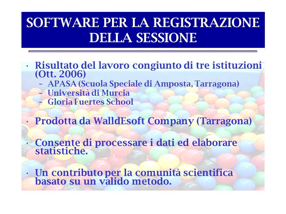 SOFTWARE PER LA REGISTRAZIONE DELLA SESSIONE Risultato del lavoro congiunto di tre istituzioni (Ott. 2006) –APASA (Scuola Speciale di Amposta, Tarrago