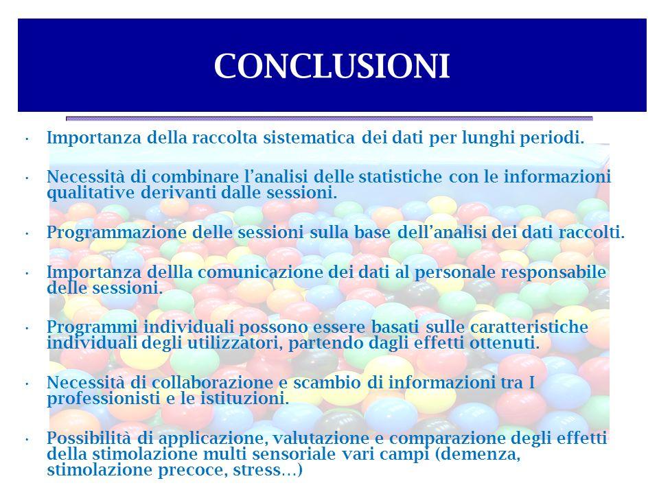 CONCLUSIONI Importanza della raccolta sistematica dei dati per lunghi periodi. Necessità di combinare lanalisi delle statistiche con le informazioni q