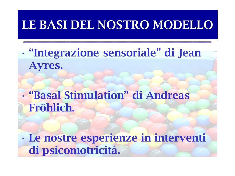 LE BASI DEL NOSTRO MODELLO Integrazione sensoriale di Jean Ayres. Basal Stimulation di Andreas Fröhlich. Le nostre esperienze in interventi di psicomo