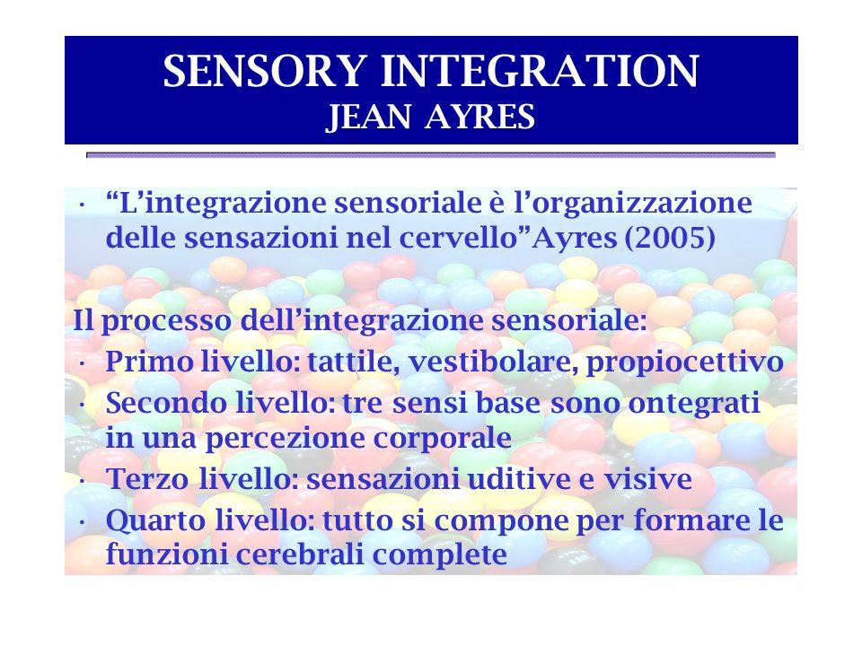 SENSORY INTEGRATION JEAN AYRES Lintegrazione sensoriale è lorganizzazione delle sensazioni nel cervelloAyres (2005) Il processo dellintegrazione senso